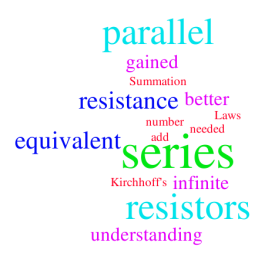 Word Cloud from In-Class Problem #5